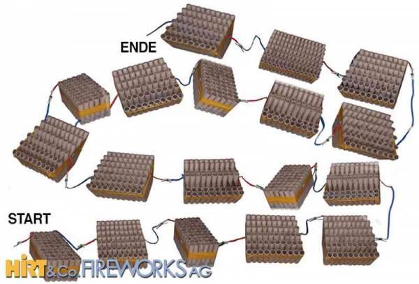 feuerwerk verkauf schweiz grossfeuerwerk batterie set